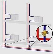 Еднотръбни системи за отопление