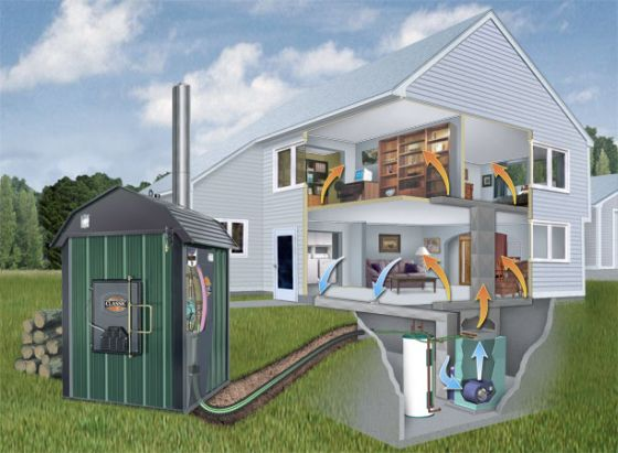 Начини за отопление - Ефективни системи
