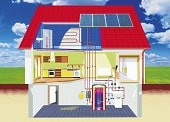 Соларни отоплителни инсталации