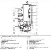 Електрически Котли BOSCH Tronic Heat 3500