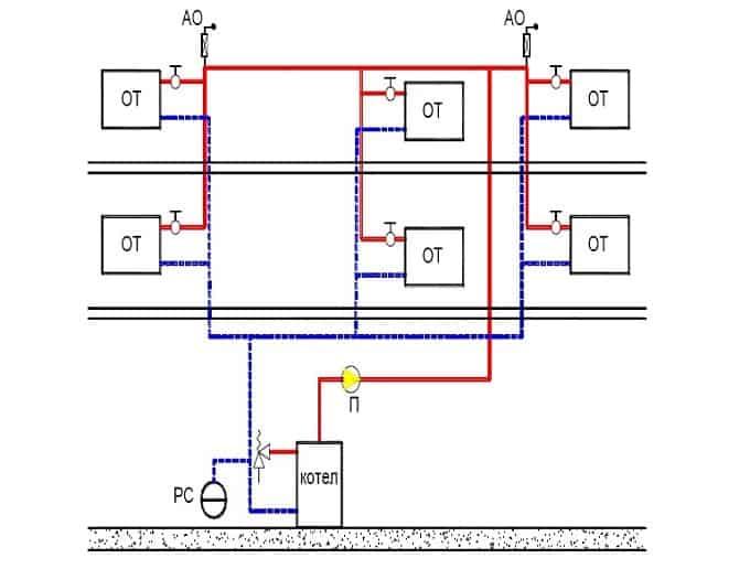 Двутръбни системи за отопление