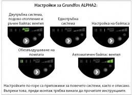 Настройка на циркулационна помпа ALPHA2