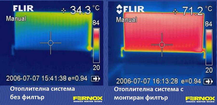 Магнитен циклонен филтър за отоплителната инсталация Fernox Total filter