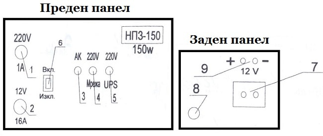 UPS инвертор НПЗ 150W