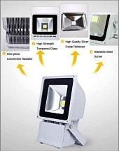 Монтаж на осветителни тела и прожектори