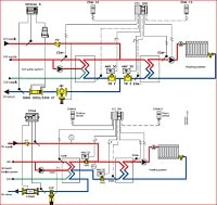 Затворена система за отопление Затворена система за отопление