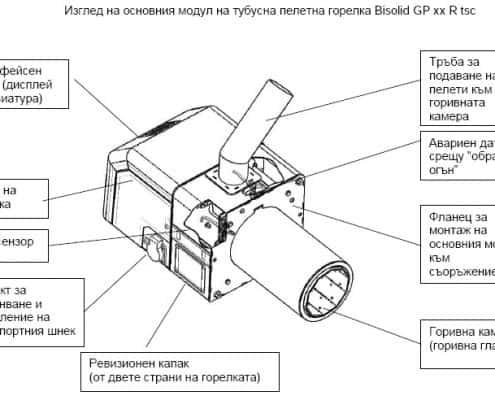 Ротационни пелетни горелки BISOLID GP тубусна