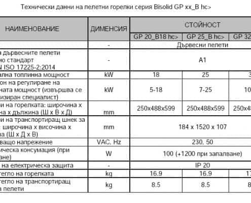 Пелетни горелки Bisolid GP Bhc ръчно самопочистване