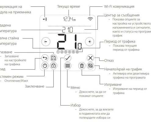 стаен термостат Honeywell Lyric T6R Wi-Fi