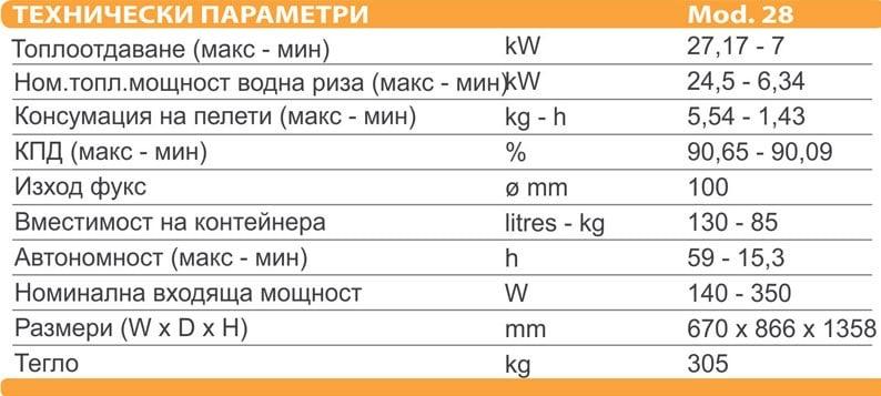 Пелетен котел ARTEL CALDAIA COMPACT 28