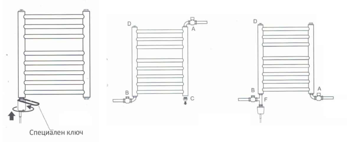Нагреватели за радиатори и лири Thermostyle бял