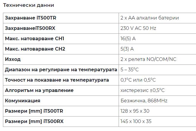 Стаен термостат Salus xT500