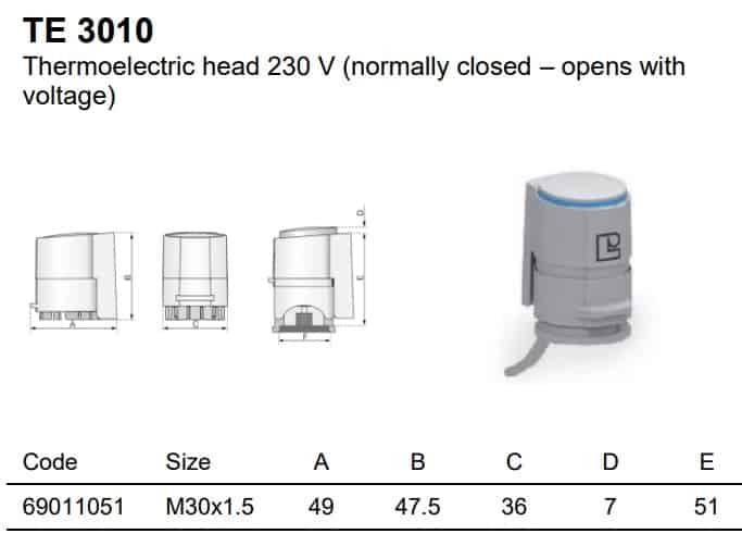 Електрозадвижка LUXOR TE3010