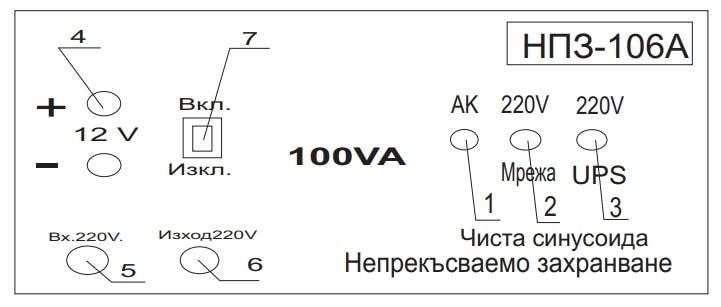 UPS инвертор НПЗ 100W